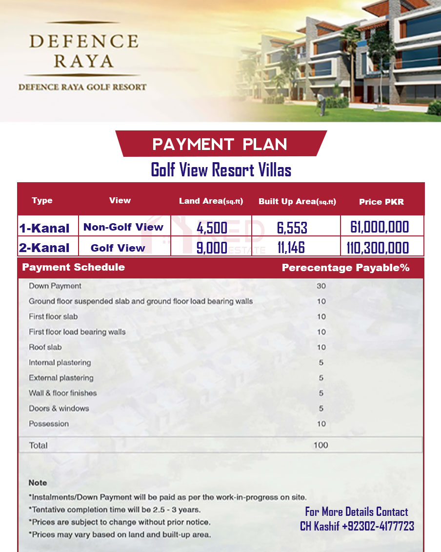 Golf View Resort Villas Payment Plan