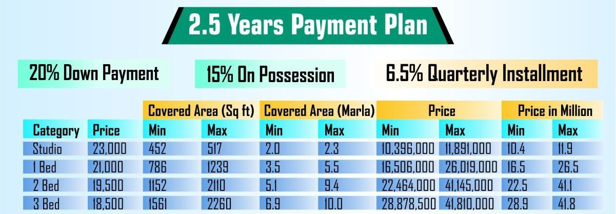 DHA Penta Square Apartments Payment Plan