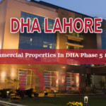 Commercial Properties in DHA