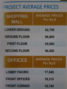 Grand Square Mall Payment Plan