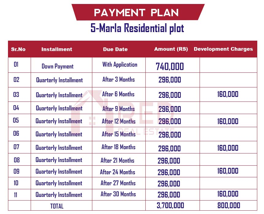 Zaamin City Lahore Payment Plan