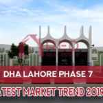 DHA Phase 7 Latest Market Trends