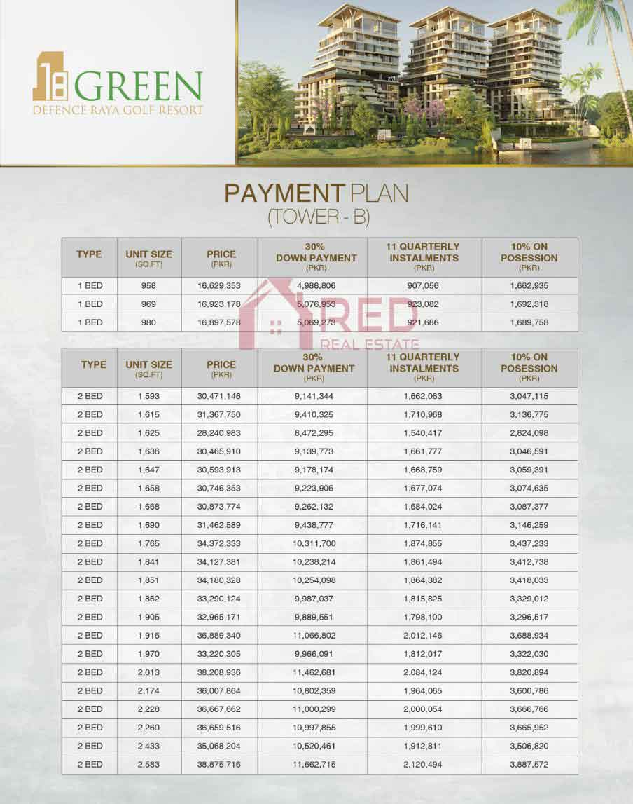 18 Green Condominium-Tower-B-Front