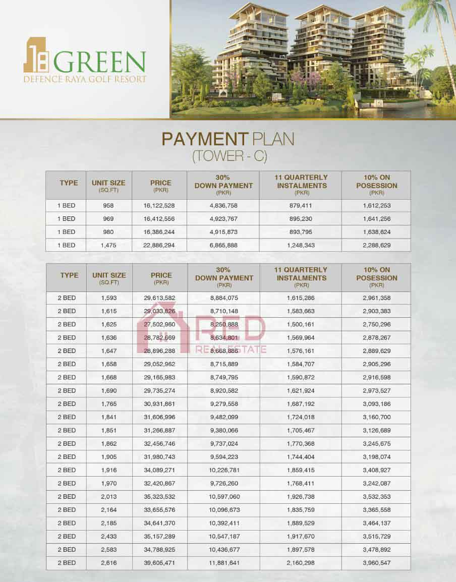 18 Green Condominium-Tower-C-Front