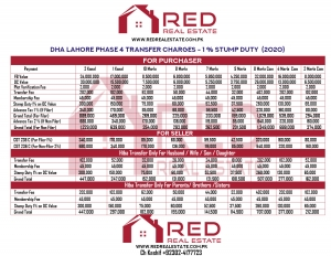 DHA Phase 4 Transfer Charges